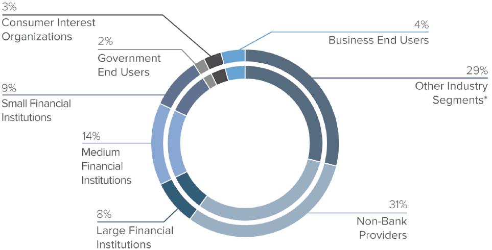 the-contributors-graph